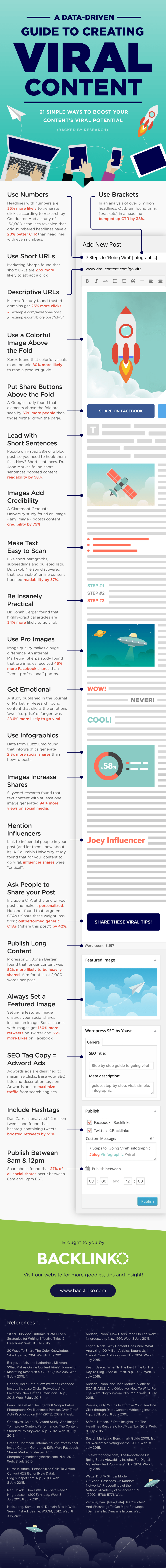 Creating Viral Content [Infographic]