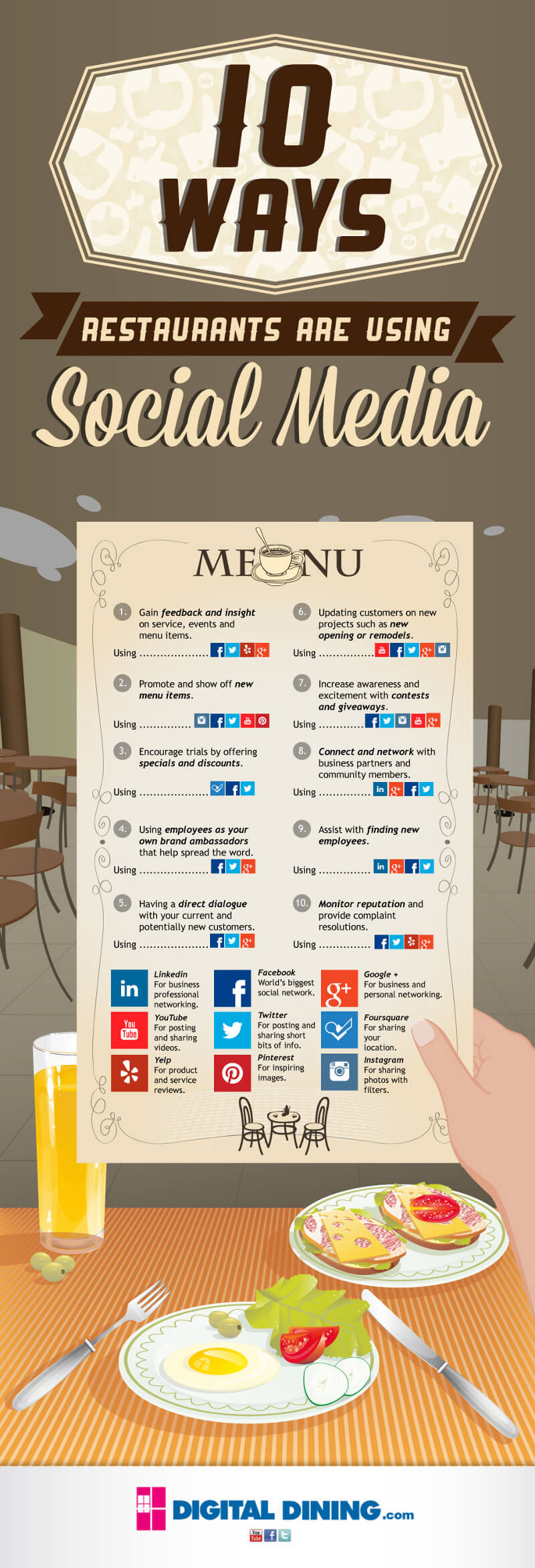 10 Ways Restaurants Are Using Social Media [INFOGRAPHIC]